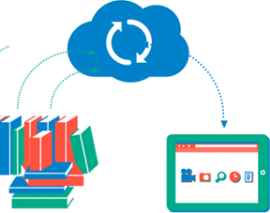 Publishing Software Solution